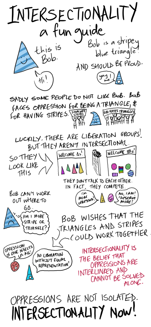 intersectionality: a fun guide